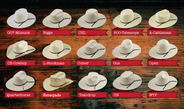American Hat Company Crown Shapes