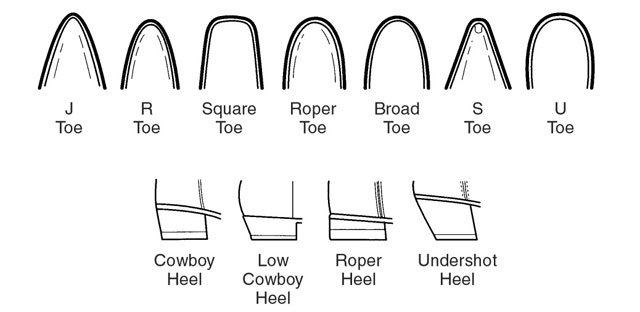 Western Boot Sales Online Western Store Guide To